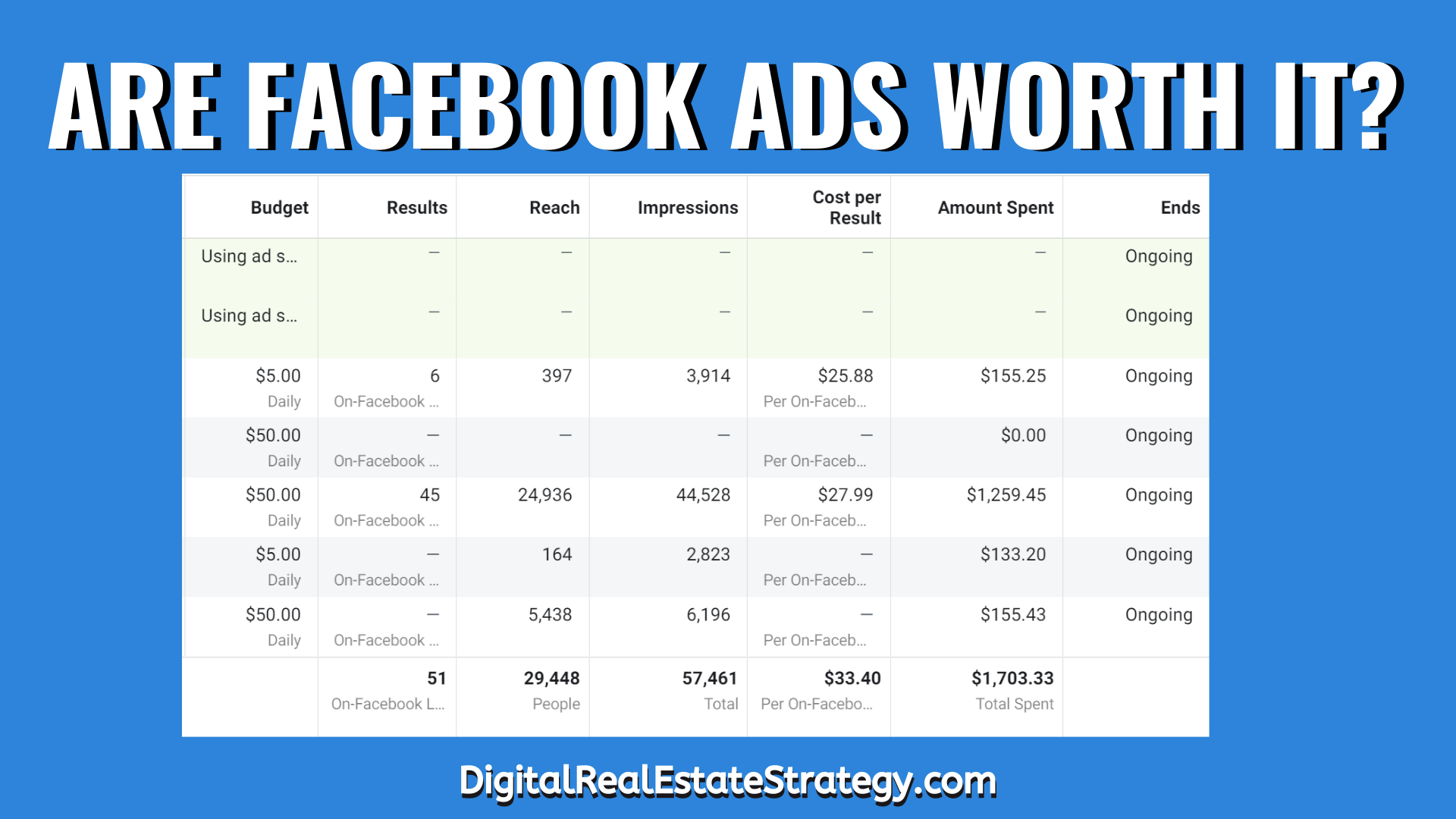 Are Facebook Ads Worth It - Jerome Lewis - Philadelphia - Facebook Motivated Seller Leads