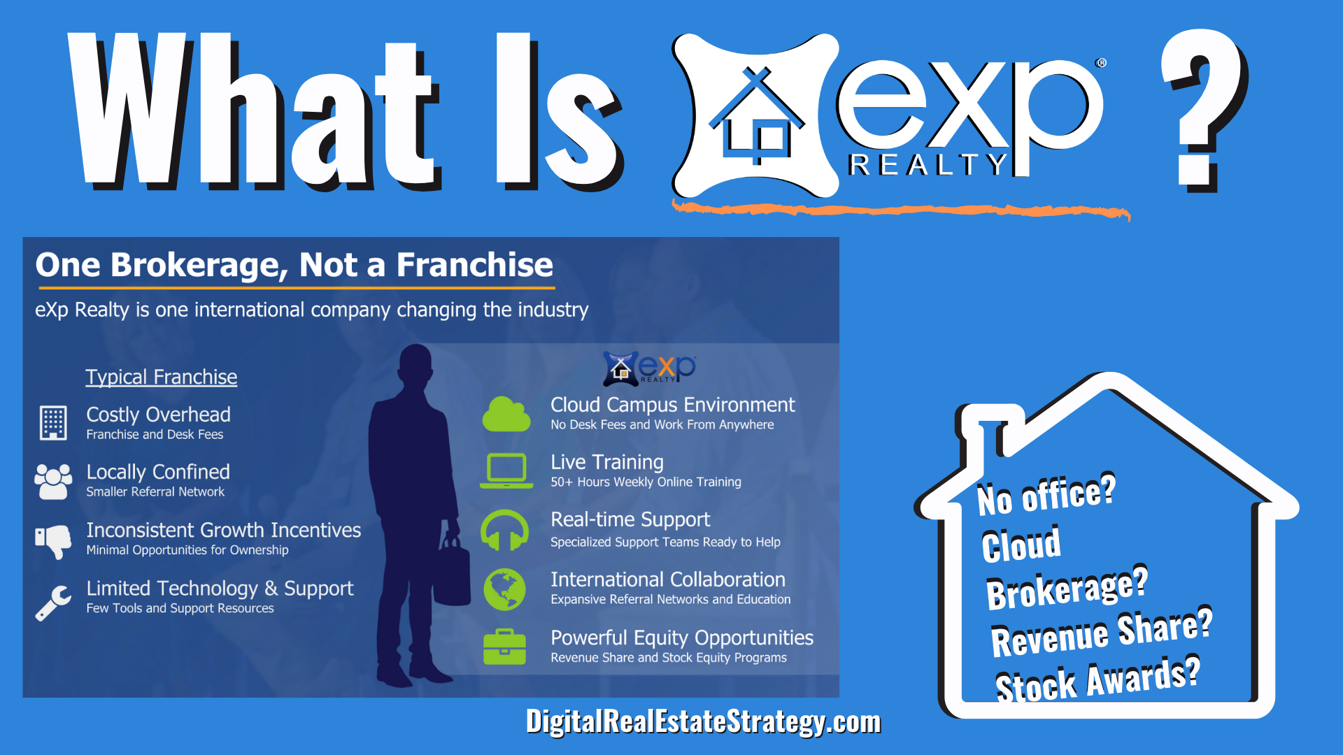 What Is eXp Realty Review - Jerome Lewis - eXp Realty Philadelphia - PA - Digital Real Estate Strategy
