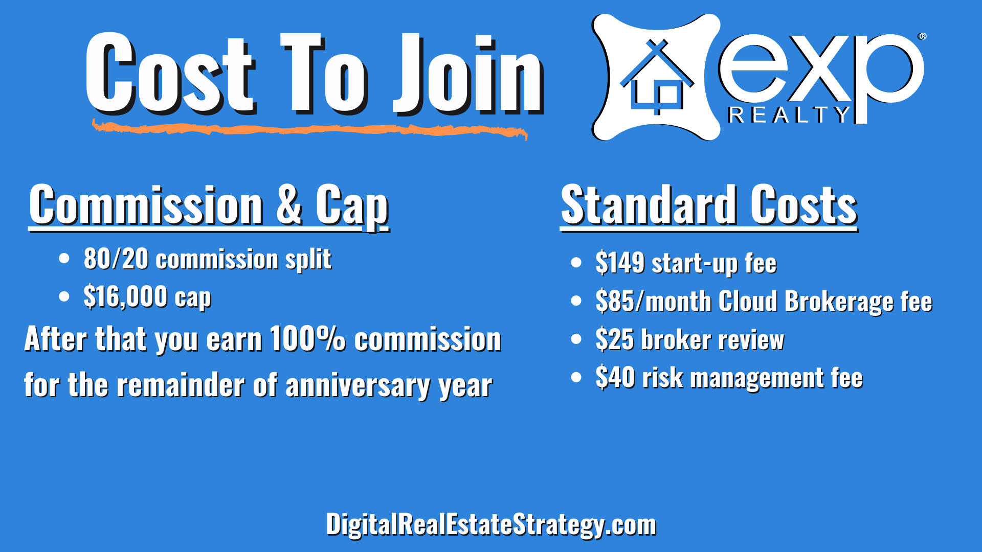 eXp Realty Review - Cost To Join eXp Realty - Jerome Lewis - eXp Realty Philadelphia - Digital Real Estate Strategy.png