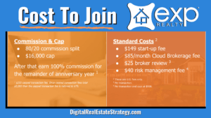 eXp Realty Review - Cost To Join eXp Realty - Jerome Lewis - eXp Realty Philadelphia - Digital Real Estate Strategy
